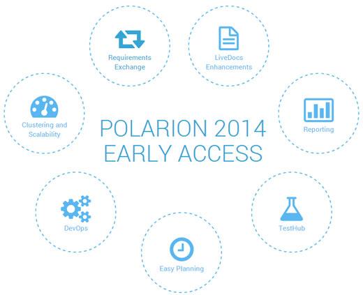 Polarion EAP 2014